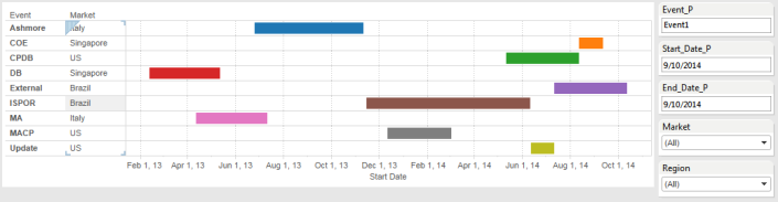 Gantt_Chart_1