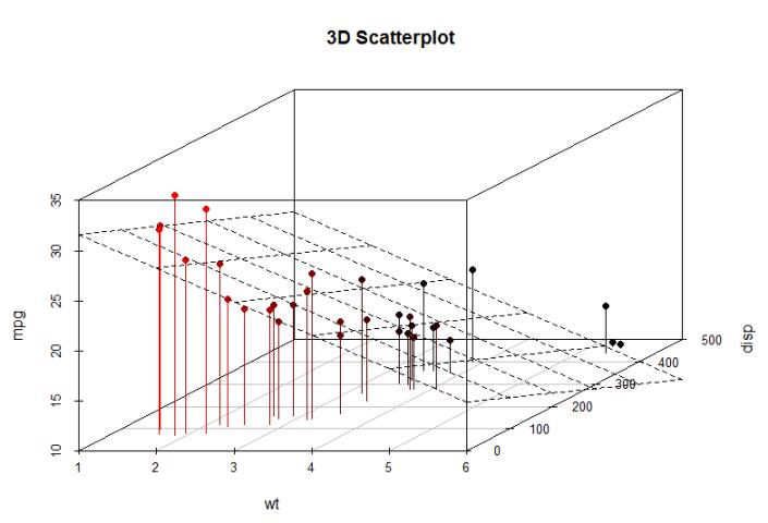 3d_Scatter_Plot