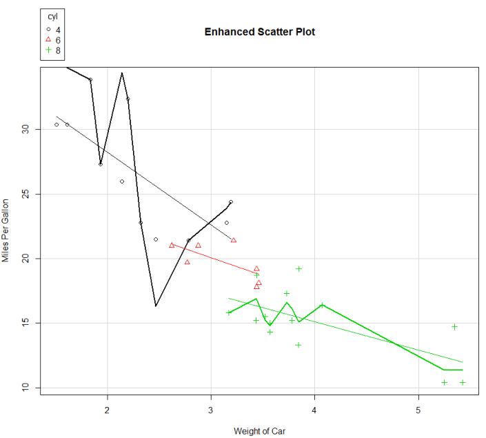 Enhanced_Scatter_Plot