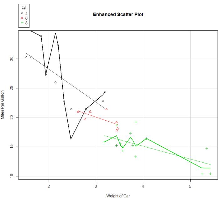 Enhanced_Scatter_Plot