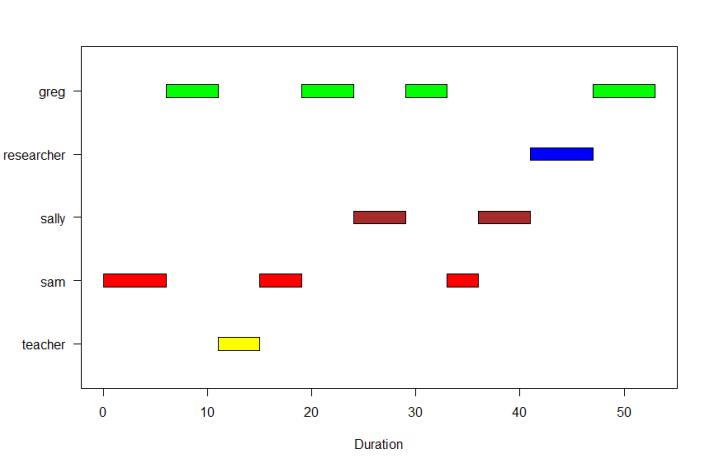 Gantt_Chart_2