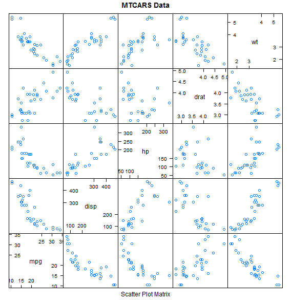 Scatter_Plot_Matrix